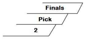 Finals2 s300